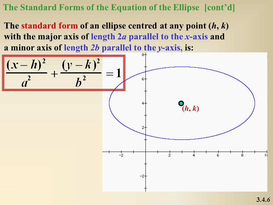 The Standard Forms of the Equation of the Ellipse [cont'd]